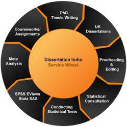 Literature Dissertation Structure - Literature review